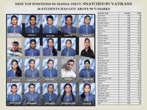10th Class Result 2019 – Manu Vatika